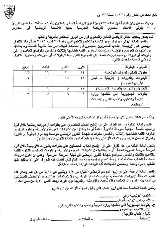 FB IMG 1594832144978 - إضافة درجات حافز التفوق الرياضي إلى مجموع الدرجات