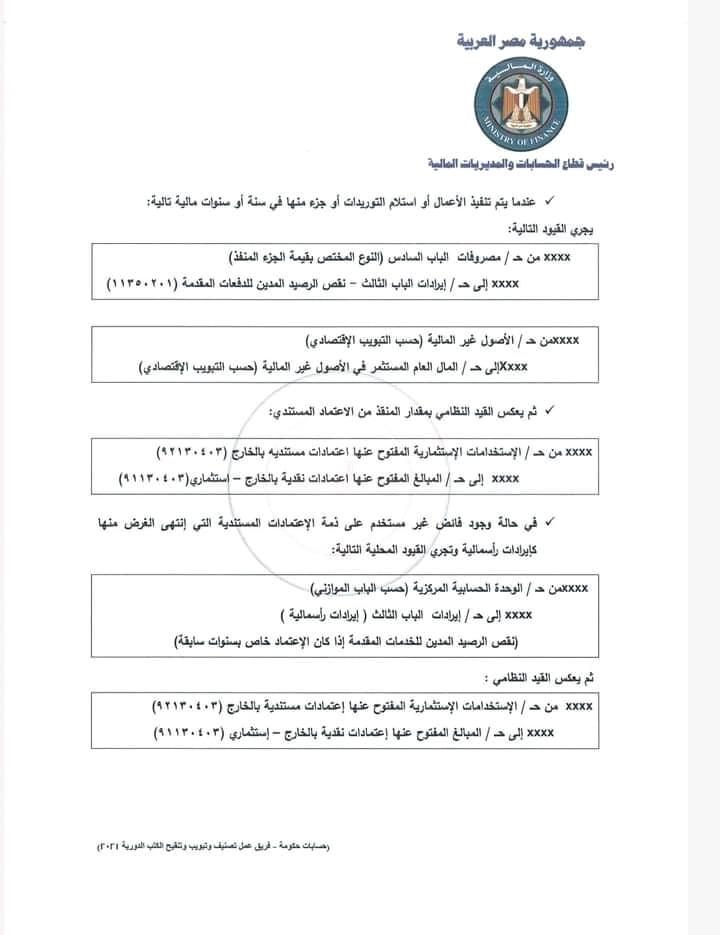 5 3 - كتاب دورى وزارة المالية رقم 42 لسنة 2021 بشأن الاعتمادات المستندية